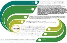 [Infographics] Sứ mệnh lịch sử vẻ vang của Thông tấn xã Giải phóng