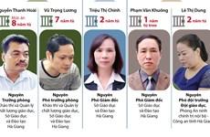 [Infographics] Tuyên án sơ thẩm vụ án gian lận điểm thi tại Hà Giang
