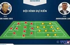 [Infographics] Thông tin trước trận đấu giữa tuyển U22 Việt Nam-Brunei