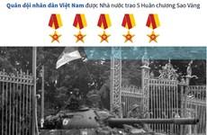 [Infographics] Những dấu mốc vẻ vang của Quân đội nhân dân Việt Nam