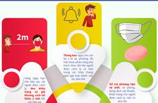 [Infographics] Hướng dẫn biện pháp cách ly phòng, chống virus corona