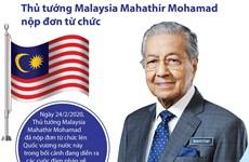 [Infographics] Thủ tướng Malaysia Mahathir Mohamad nộp đơn từ chức