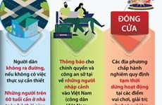 [Infographics] Khuyến cáo mới nhất của Bộ Y tế đối với người dân