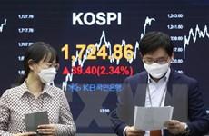 Thị trường chứng khoán châu Á hầu hết đi lên trong phiên cuối tuần