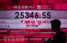Chứng khoán châu Á giảm điểm bất chấp sự phục hồi của Phố Wall