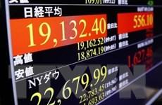 Chứng khoán và giá vàng tại thị trường châu Á tăng giảm trái chiều