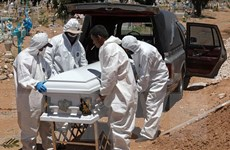 Số ca tử vong do COVID-19 tại Mexico tăng kỷ lục trong ngày