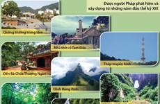 [Infographics] Khung cảnh nên thơ, hùng vĩ và huyền ảo của Tam Đảo