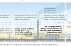 [Infographics] Mỹ: Ô nhiễm không khí từ ống khói nhà máy xây thấp