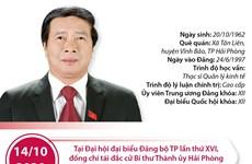 [Infographics] Ông Lê Văn Thành tái đắc cử Bí thư Thành ủy Hải Phòng
