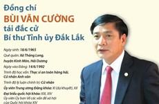 [Infographics] Ông Bùi Văn Cường tái đắc cử Bí thư Tỉnh ủy Đắk Lắk