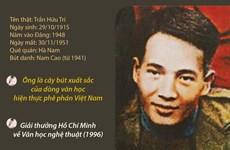 [Infographics] Chân dung và sự nghiệp của nhà văn Nam Cao