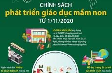 [Infographics] Chính sách phát triển giáo dục mầm non từ 1/11/2020
