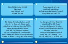 [Infographics] ASEAN 37 và các hội nghị liên quan thành công tốt đẹp