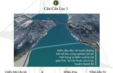 7 dự án giao thông động lực thúc đẩy KT-XH của Quảng Ninh
