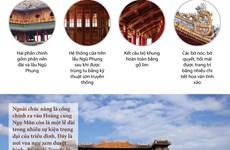 [Infographics] Thừa Thiên-Huế: Ngọ Môn đón khách sau 8 năm trùng tu