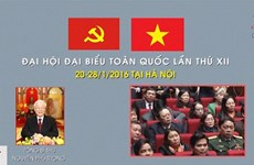 [Video] Nhìn lại 12 kỳ Đại hội của Đảng Cộng sản Việt Nam