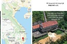 [Infographics] Khám phá nhà máy thủy điện Ankroet ở Lâm Đồng