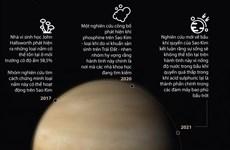 Sự sống không thể tồn tại trên Sao Kim vì nồng độ nước quá thấp