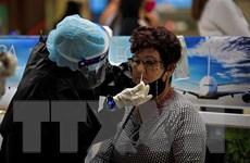 Số ca mắc mới tại Cuba lên gần 10.000, dịch ở Chile giảm mạnh