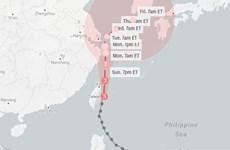 Trung Quốc cảnh báo bão Chanthu ở cấp độ nghiêm trọng thứ hai