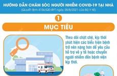 Các bước hướng dẫn chăm sóc người mắc COVID-19 tại nhà