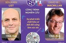 Nobel Hóa học vinh danh nhà khoa học Benjamin List, David MacMillan