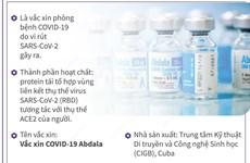 Những thông tin cần biết khi tiêm vaccine phòng COVID-19 Abdala