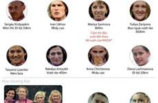 [Infographics] Nhiều vận động viên Nga bị cấm thi đấu vì dùng doping