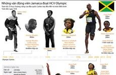 [Infographics] Jamaica - cường quốc điền kinh ở đấu trường Olympic