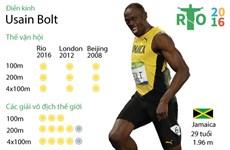 [Infographics] Chiêm ngưỡng bộ sưu tập HCV của Usain Bolt