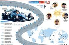 [Infographics] Thông tin trước giờ G của giải đua Formula 1 2017