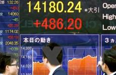 Thị trường chứng khoán châu Á tăng điểm phiên đầu tuần