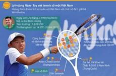 [Infographics] Lý Hoàng Nam - Người đi vào lịch sử quần vợt Việt Nam