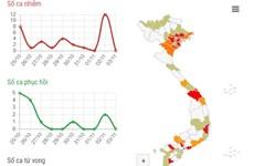 """Tình hình dịch COVID-19: Châu Âu tiếp tục đối mặt """"sức nóng''"""