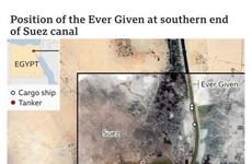 Tàu hàng mắc kẹt ảnh hưởng tới giao thương qua Kênh đào Suez