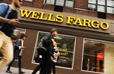 Ngân hàng Mỹ Wells Fargo bị phạt thêm 250 triệu USD