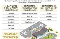 [Infographics] Dịch COVID-19: Khởi động 10 đường bay nội địa