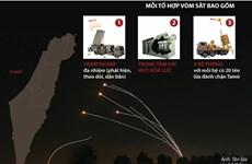 """Hệ thống """"Vòm sắt"""" đang bảo vệ Israel trước mối đe dọa rocket"""