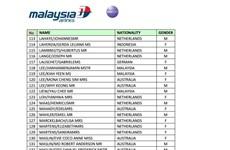 Danh tính của toàn bộ 298 nạn nhân trên chuyến bay xấu số MH17