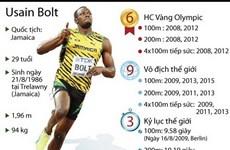 """[Infographics] Bảng thành tích đáng nể của """"Tia chớp"""" Usain Bolt"""
