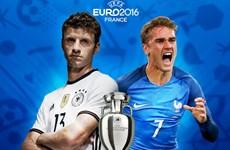 Bán kết Đức-Pháp: Những thông tin trước giờ bóng lăn