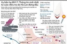 [Infographics] Kết quả điều tra của Hà Lan về vụ rơi máy bay MH 17