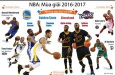 """Những cầu thủ hứa hẹn sẽ tạo """"sức nóng"""" cho NBA mùa giải 2016-17"""