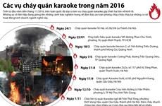 [Infographics] Các vụ cháy quán karaoke trong năm 2016