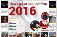 [Infographics] Theo dòng các sự kiện Việt Nam năm 2016