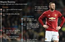 Những thành tích ấn tượng trong sự nghiệp của Wayne Rooney