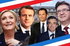 Nước Pháp đang trải qua một mùa bầu cử lạ lùng với đầy biến động
