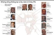 [Infographics] Những tổng thống tại vị lâu năm ở châu Phi