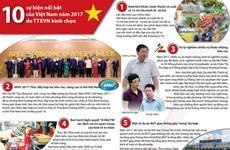 [Infographics] 10 sự kiện nổi bật của Việt Nam năm 2017